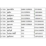 แจ้งเลขที่พัสดุ ประจำวันที่ 31-07-2561